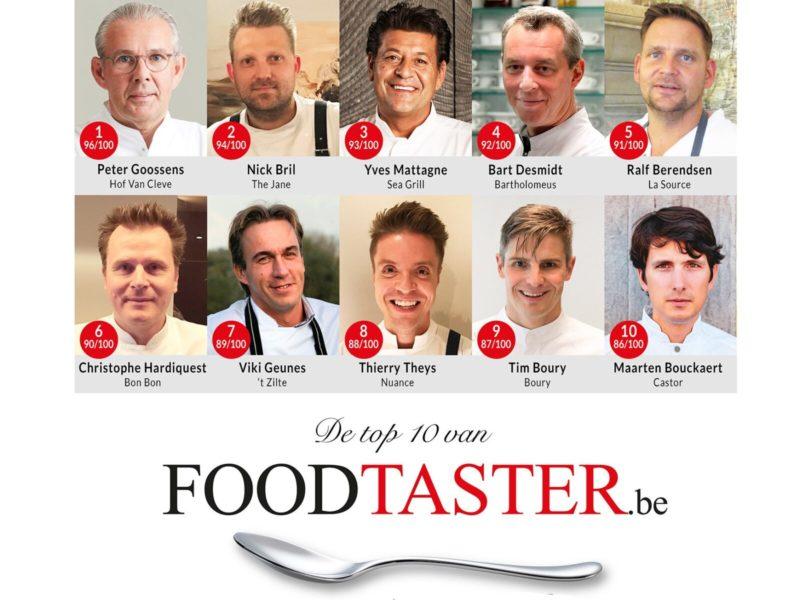 Top 10 van FoodTaster